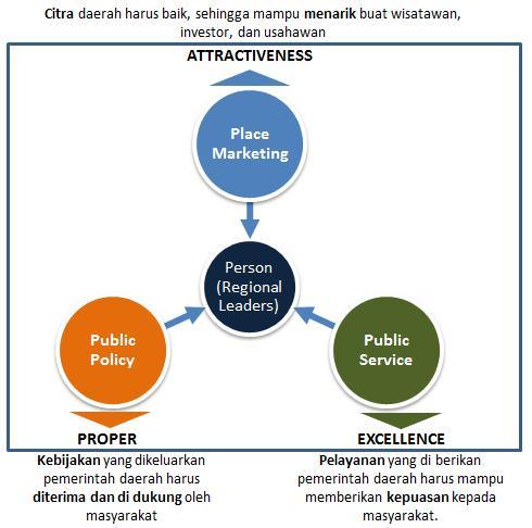 frameworks2